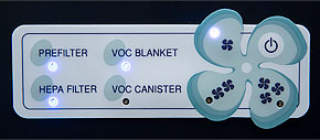 Air purifier Controls